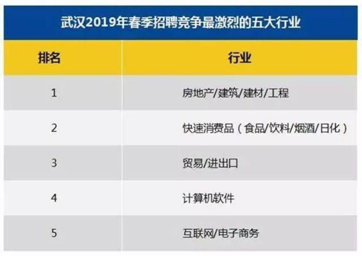 武汉:距离AI风口1000公里的生死时速
