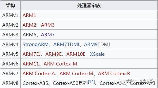 ARM中断合作:华为面对的现实与挑战