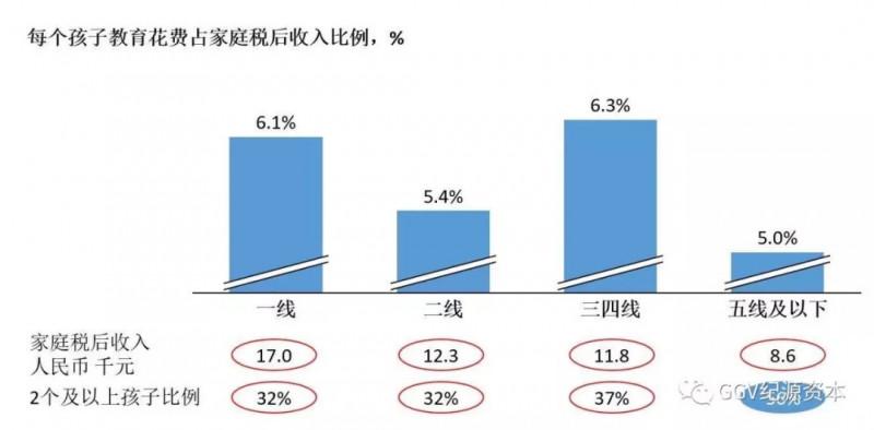 投资人看下沉市场:1024名用户告诉我们的五个关键趋势